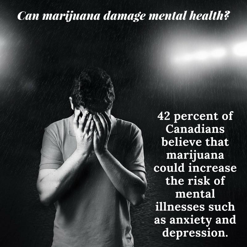 marijuana-mental-health