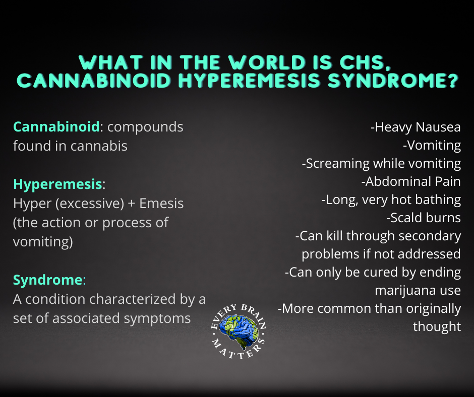 cannabis-hyperemesis